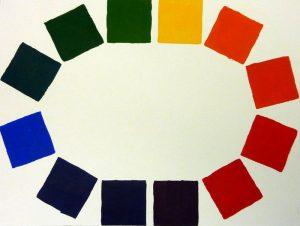 Farbkreisübung gemalt mit Rot, Gelb und Blau - keine Primärfarben