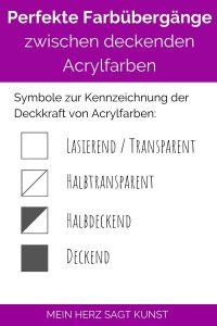 Symbole zur Kennzeichnung der Deckkraft von Acrylfarben