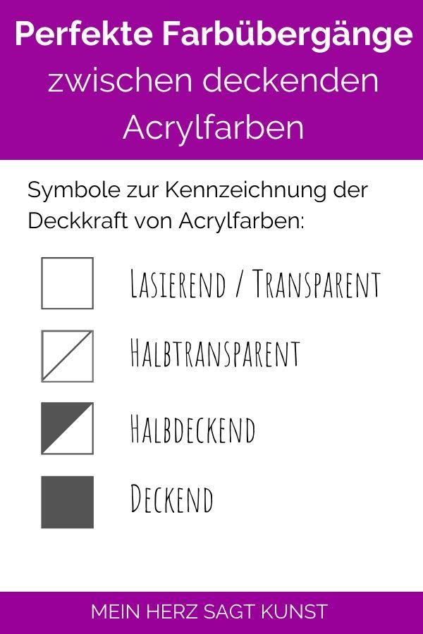 Symbole zur Kennszeichnung der Deckkraft von Acrylfarben