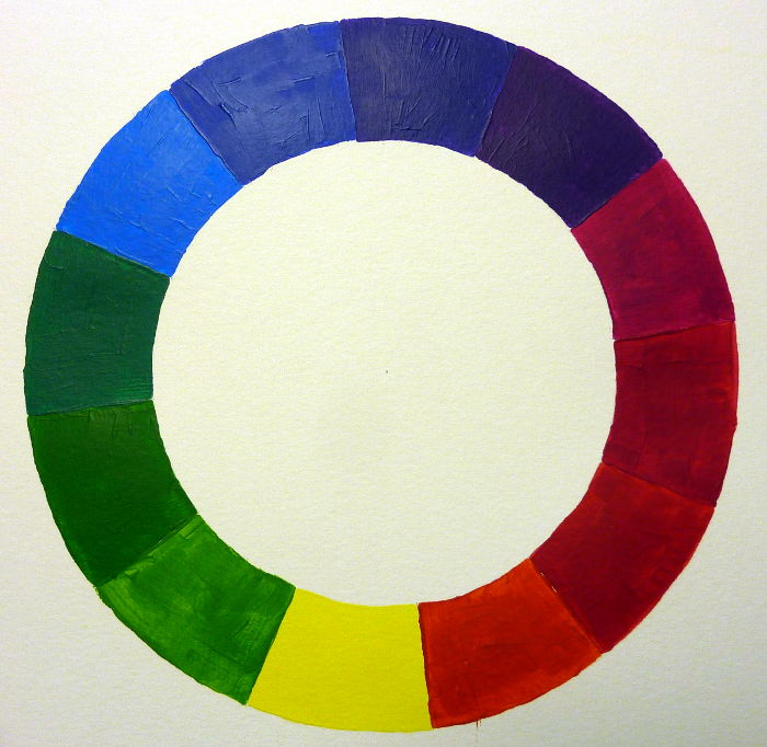 Farbkreis gemalt mit Acrylfarbe